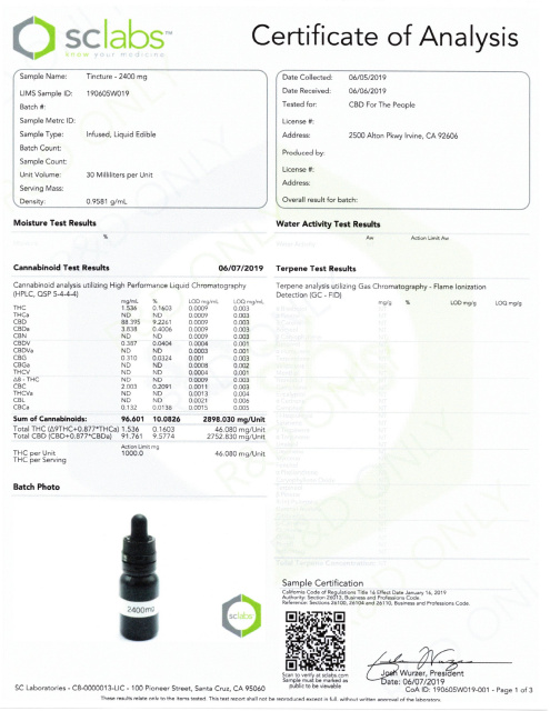 CBD for the People 2400mg Tincture