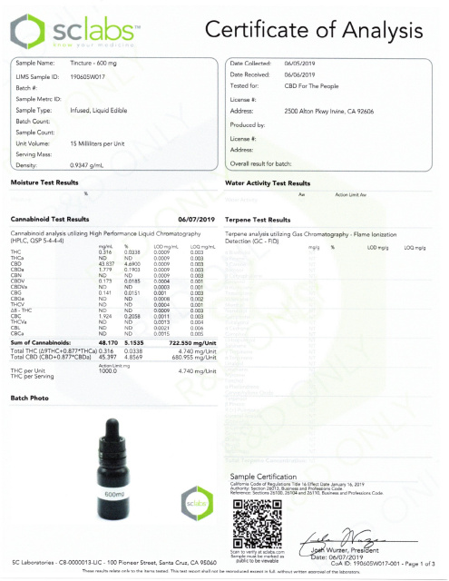 CBD for the People 600mg Tincture